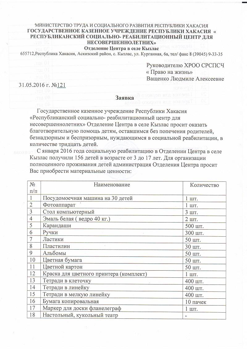 Кызлас заявка 1 (1)